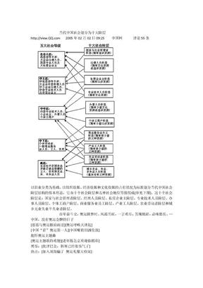 中国社会阶层划分.docx
