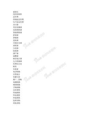酒业公司组织结构图.doc