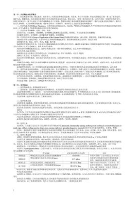 法硕联考四联刑法笔记