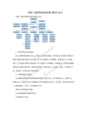 手机厂商组织架构及部门职责2012.doc