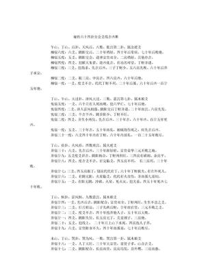 秘传六十四卦分金爻线吉凶断.doc