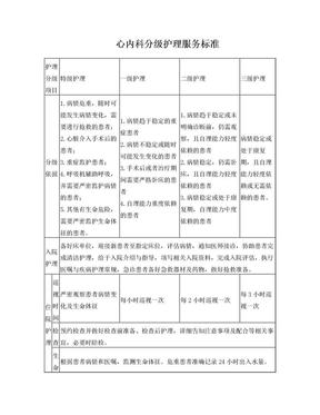 心内科科分级护理服务标准.doc