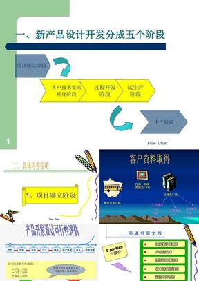 新产品开发流程.ppt