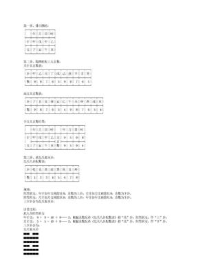 铁板神数详细取数法.doc