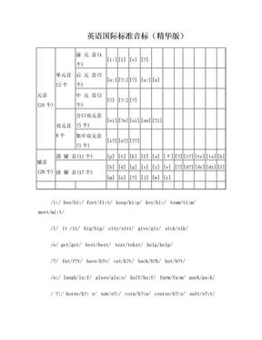 英语音标大全(精华版).doc
