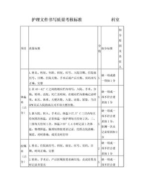 护理文件书写质量考核标准.doc