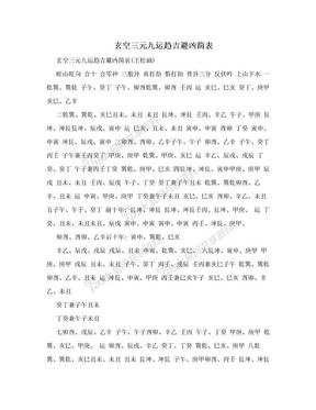 玄空三元九运趋吉避凶简表.doc