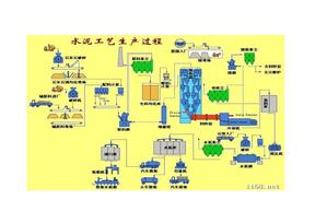 水泥厂工艺流程(配图).docx