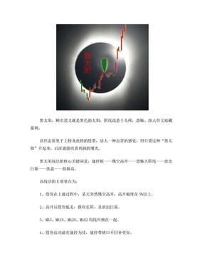 涨停战法(四):黑太阳.doc