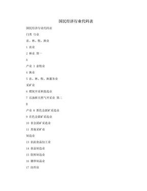 国民经济行业代码表.doc