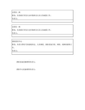 消防组织架构图.doc