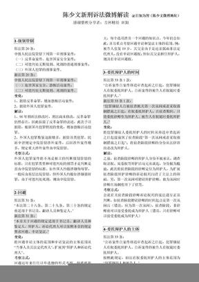 陈少文新刑诉法微博解读汇总--完美双栏打印版.doc