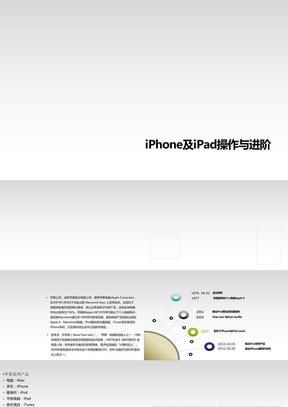 iphone及ipad的基础操作与进阶.ppt