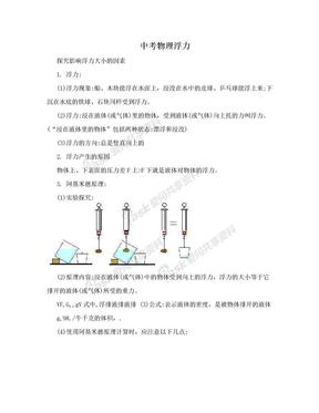 中考物理浮力.doc