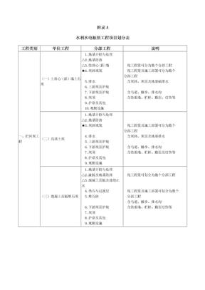 水利水电枢纽工程项目划分.doc