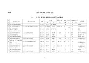 山西省地表水功能区划.doc