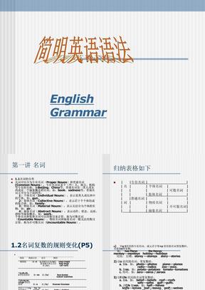 西点课业--初中英语语法讲解课件.ppt
