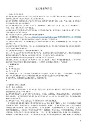 速卖通流程(老板总结).doc