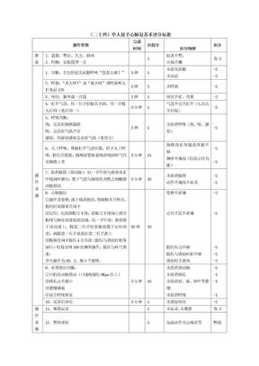 (二十四)心肺复苏术评分标准.doc