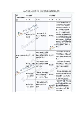 2012年初级会计职称考试《经济法基础》新教材变化情况.doc