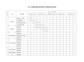 酒xx店弱电系统项目施工管理进度计划表1.doc