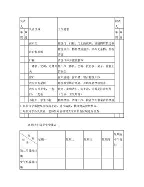 班级劳动值日表及卫生安排表模板.doc