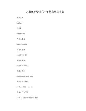人教版小学语文一年级生字表注音版.doc