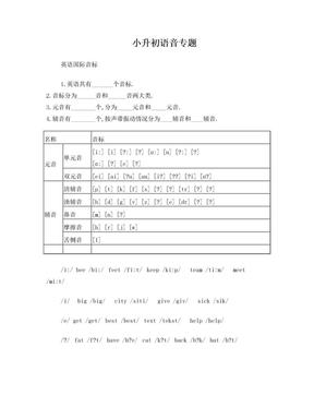 小升初英语语音专题.doc