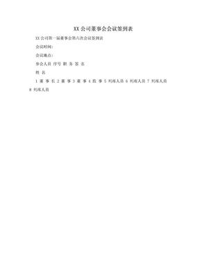 XX公司董事会会议签到表.doc