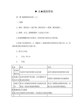 2009届高三政治复习提纲之《政治常识》.doc