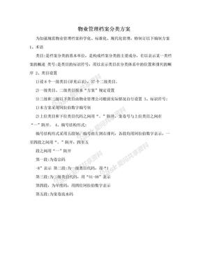 物业管理档案分类方案.doc