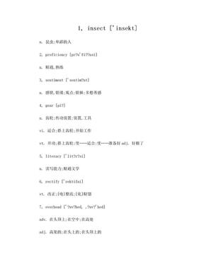 新东方六级词汇乱序版单词Word List 2.doc