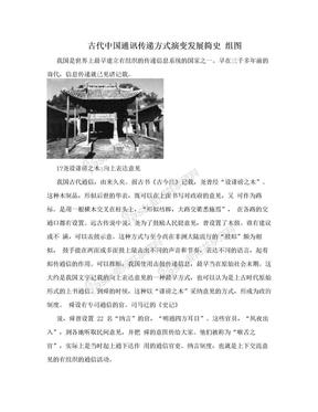 古代中国通讯传递方式演变发展简史 组图.doc