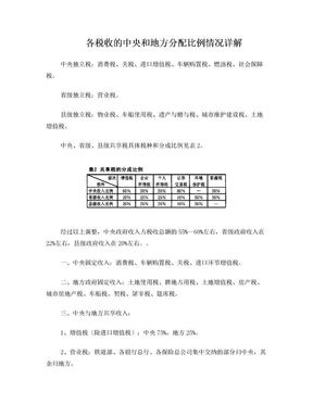 中央和地方税收分配比例.doc