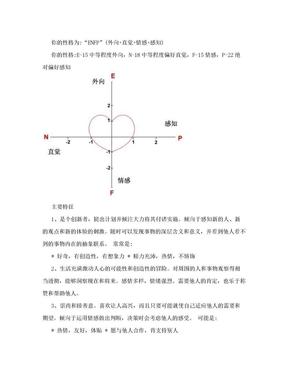 性格职业测试.doc