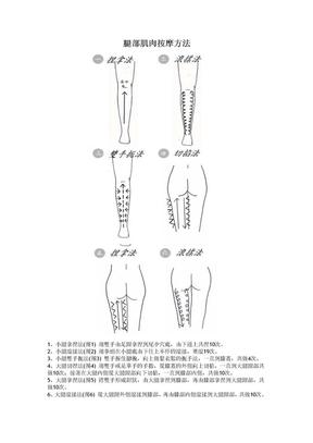 腿部肌肉按摩方法.doc