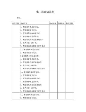 配电箱日常巡查记录表.doc