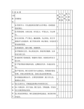 学校领导班子考核评价表.doc