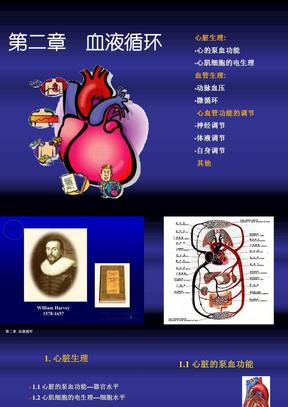 2.1 心脏生理2011.ppt