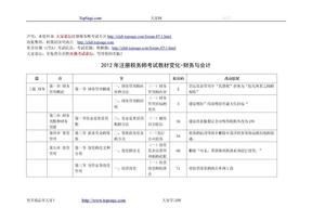 2012年注册税务师考试教材变化-财务与会计.doc