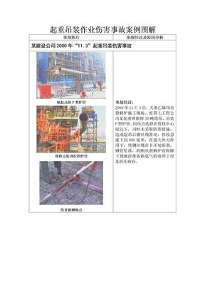 1[1].2起重吊装作业伤害事故案例图解.doc