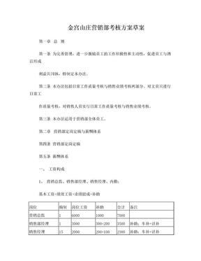 酒店营销部考核方案.doc