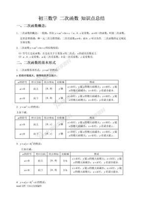 初三数学二次函数知识点总结及经典习题含答案.doc