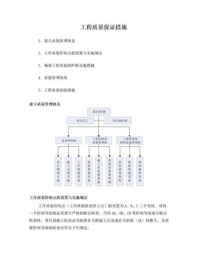 燃气工程质量保证措施措施.doc