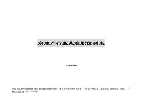 地产企业管理之全国房地产行业基准职位列表及职位说明.doc