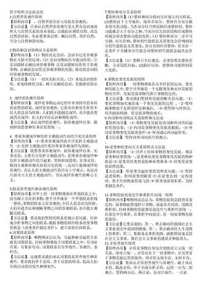 哲学原理方法论总结_考研.doc