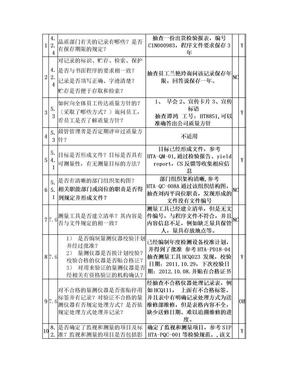 品质部内审检查表.doc