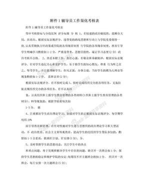 附件1辅导员工作量化考核表.doc