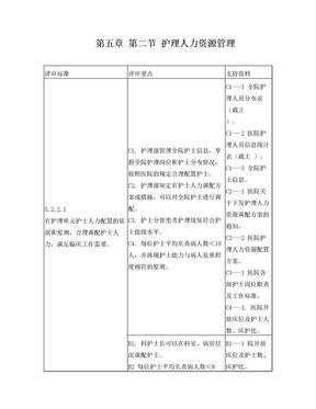 2014年二级医院评审资料目录.doc