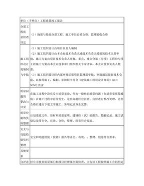 工程质量竣工报告.doc